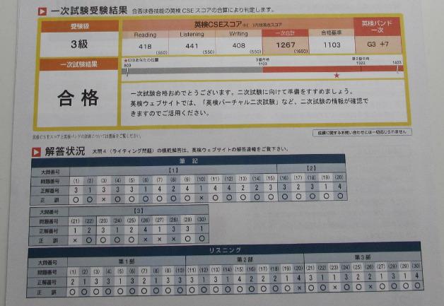 3級一次試験受験結果